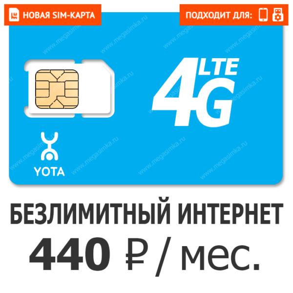 Кредит без отказа в москве по паспорту